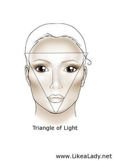 Contour Your Face with Makeup and the Triangle of Light