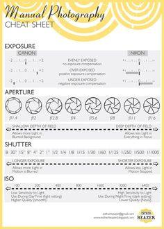 Overexposing Photography Tips