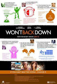 Won't Back Down--what an amazing movie-- Infographic