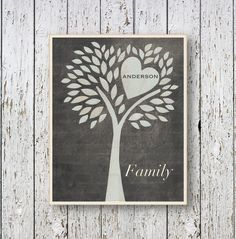Family Tree personalized with name  wall art decor