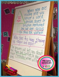 Pinkadots Elementary : Thursday Throwdown; Notice & Note Strategies for Close Reading