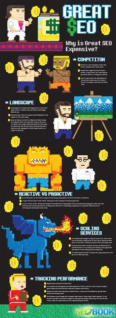 seo infograph, 2014 infograph, market infograph, social media, busi, expens, ecommerc infograph, digit market, seoonlin market