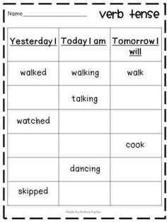 Verb tense practice. I would like to make a few people I know fill out this worksheet. Lol