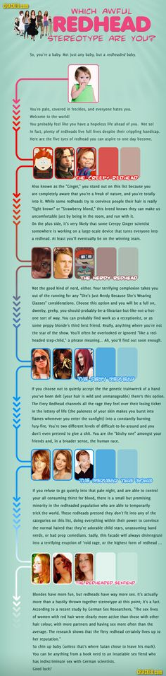 Redheads via Cracked.com