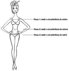 Como descobrir seu tipo corporal.