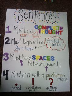 Pinterest success :).... Sentences!!