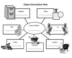 free! Language Activity - Object Description Web