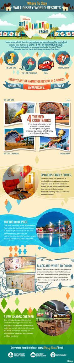 Infographic of Disney's Art of Animation Resort