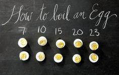 How long do you boil an egg?