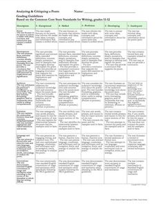 rubric expository essay middle school
