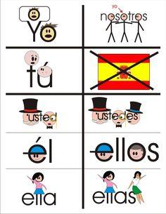 subject pronouns spanish - Buscar con Google