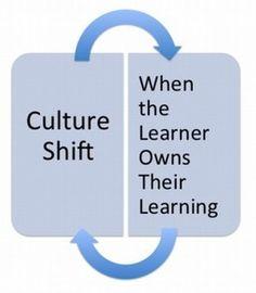 Personalize Learning (#plearnchat)   Scoop.it
