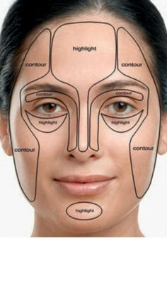 Get that perfect face w/ this make up foundation tip - contouring  highlighting
