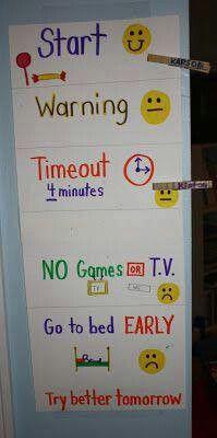 discipline ideas for toddlers, behavior charts, discipline charts, chill pill, kids, reward chart toddler, homes, reward chart ideas, kiddo