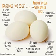 Don't Have an Egg? Use this...
