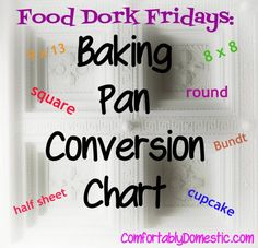 Baking Pan Conversion Chart | ComfortablyDomestic.com