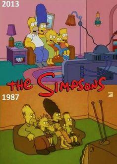 Evolución de Los Simpson.