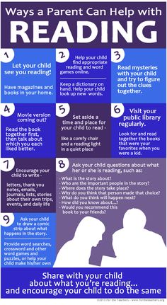 Ways a parent can help a child with reading.