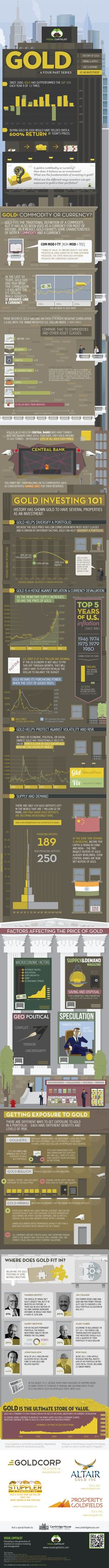 Gold Infographic:  Gold as an Investment
