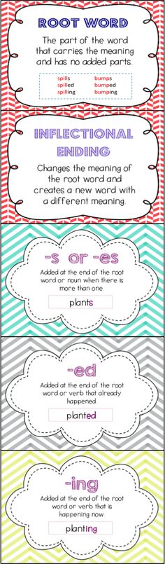 Inflectional Endings Posters with printable worksheets