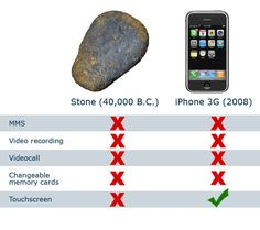 Difference between a rock and an iPhone