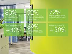 Asia Pacific on the verge of transformation, per new CBRE Workplace Strategy report http://ow.ly/xUnYP