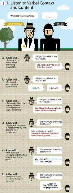 How To Spot A Liar - Dialogue Tips