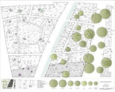 luri garden, plant plan