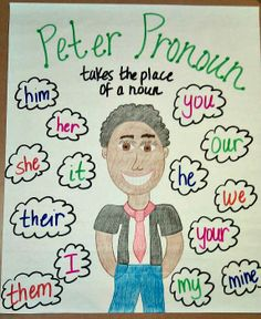 classroom literaci, character anchor charts, teaching parts of speech, languag art, read, parts of speech anchor charts, pronoun anchor chart, pronouns anchor chart, grammar