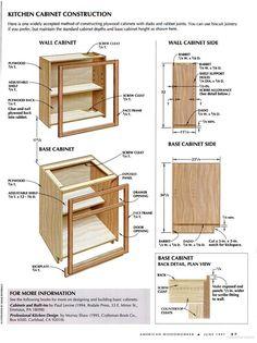 Kitchen cabinet plans on pinterest kitchen cabinets for American woodcraft kitchen cabinets