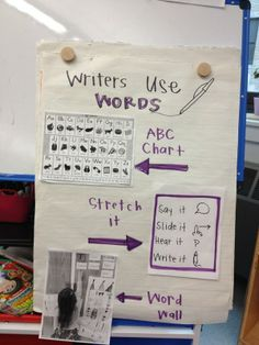 great chart for starting writing workshop