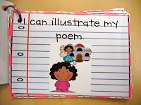 My Poetry Workstations: Students can copy the weekly poem displayed or choose a poem from the poetry binders, they can illustrate, highlight rhyming words, read poetry, practice reading for fluency. My students copy their work into their poetry journals which sit in a bin beside the workstation.