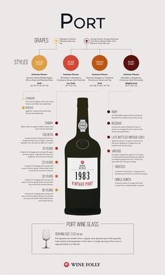 port-wine-infographi
