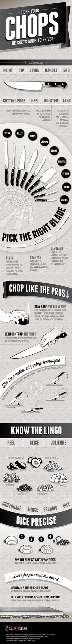 Hone Your Chops: The Chef's Guide to Knives Infographic