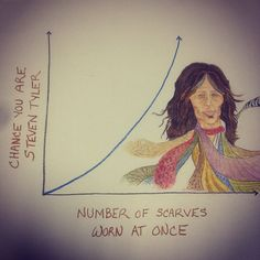 The Science Of Scarves
