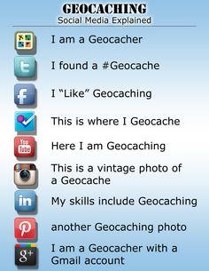 media collid, social media, geocach stuff, geocaching, geocach social, geocach fun, media explain, medium, geocach pictur