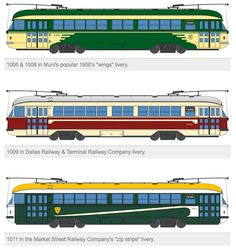 Some of the vintage streetcars from San Francisco...