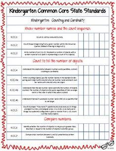 Here's a set of checklists for Common Core Math standards in grades K-2.