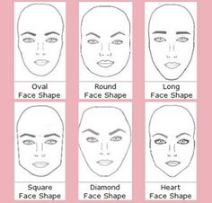 Best Brows 4 your face shape diagram
