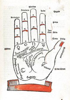 AM on The Present Tense: Vintage Palm Reading Charts reading charts, nail polish, vintage, maps, hands, palmistri, wordpress, black, palms