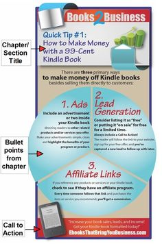eBook Publishing: 5 Ways to Repurpose Your eBook Content for More Exposure and More Sales (Part 2) | The Future of Ink