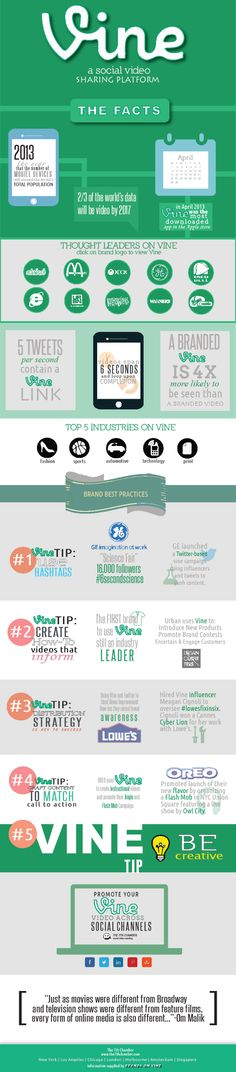 """SOCIAL MEDIA - [Infographic] Create Successful Vine Videos With These 5 Tips   WeRSM   We Are Social Media"""".#Vine #Infographic"""