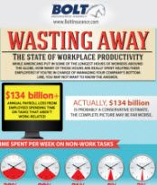 Waisting Away: Workplace Productivity