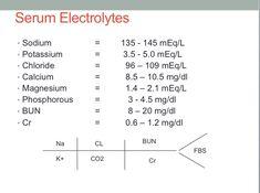 medical-dictionary.thefreedictionary.com electrolyte