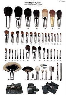 An explanation of what each brush does. Good to know