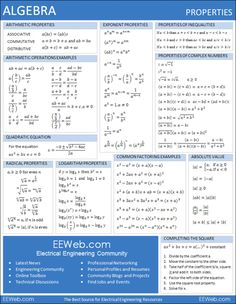 EEWeb's Math Reference Sheets are FREE - and wonderful collections of formulas in Algebra, Geometry, Calculus, Trig, & more!
