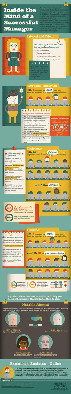 Inside the mindset of a successful manager (Infographic)