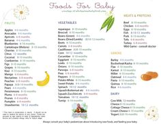 baby foods chart (age specific)