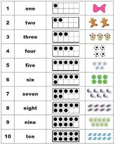 Classroom Freebies: Operations and Number Posters