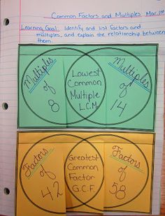 Runde's Room: Math Journal Sundays - Factors and Multiples